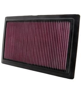 filtre à air K&N BUELL 1125 R / CR de 2008 à 2010